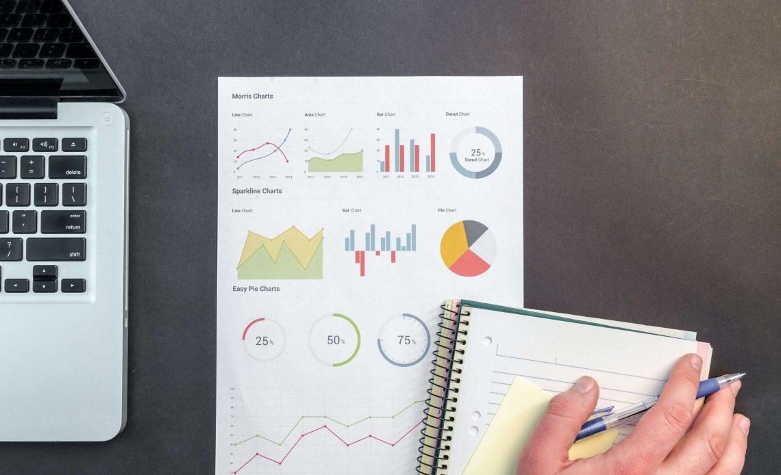 Statystyki i wykresy